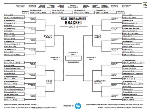 march madness 2014 ncaa mens tournament bracket march madness 2014 bracket www pixshark com images