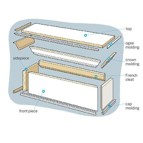 how to make a window box valance 25 best ideas about wood window valances on