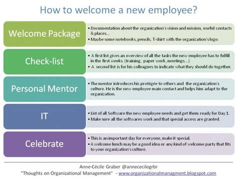 themes for new hire orientation 17 best images about orientation on pinterest letter