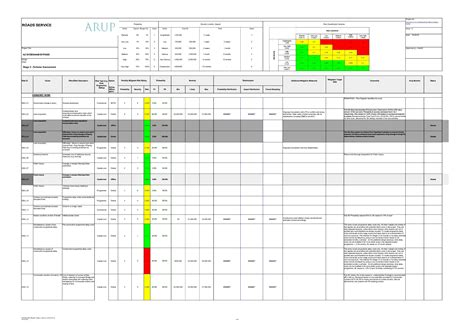 risk assessment tool template swat risk assessment matrix template pictures to pin on