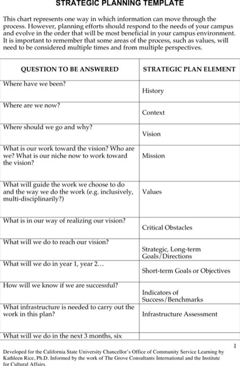 it strategic plan template sle it strategy plan templates for excel pdf and word