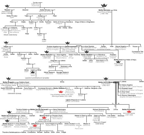 Ottoman Dynasty Family Tree Ottoman Emperors Family Tree 349 Best Images About Eastern Royalty India Turkey China Japan