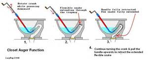 auger toilet auger tool image
