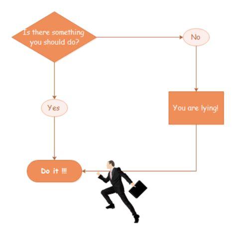 humorous flowcharts flowchart exle do it