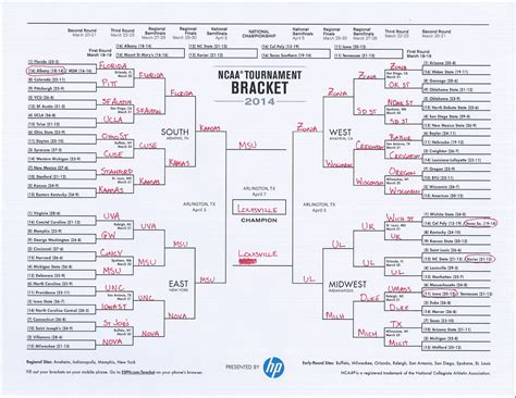 march madness 2014 bracket full ncaa tournament bracket multiple sarcasms for shits and giggles because we all