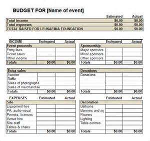 Budget Sample Template Sample Event Budget Template 6 Free Documents Download