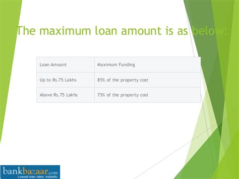 hdfc house loan interest rate hdfc home loan interest rates