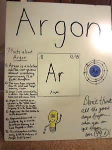 Argon element project strong gt project argon affectioknit