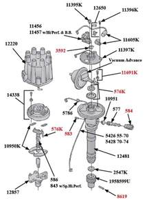 3 best images of chevy 350 distributor wiring diagram chevy points distributor wiring diagram