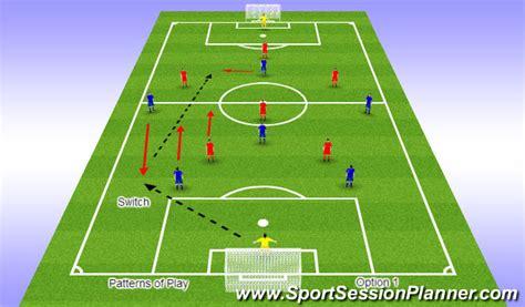 pattern analysis sport football soccer marc mcghee match analysis patterns of