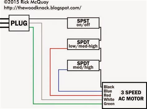 3 speed fan switch wiring diagram 3 get free image about