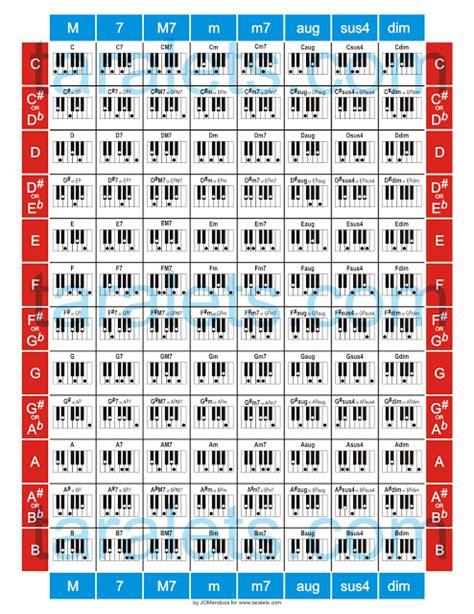 printable piano chord chart start playing guitar and piano chords taralets com
