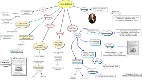 l illuminismo riassunto di storia mappe per la scuola illuminismo