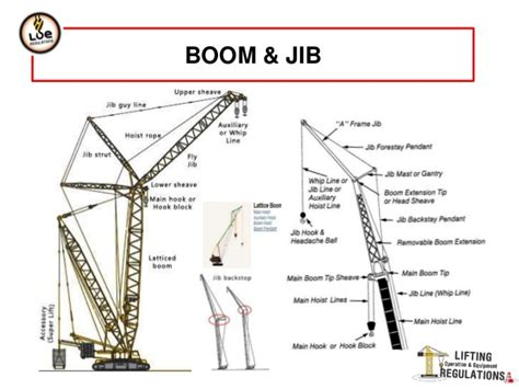 overhead crane wiring diagram overhead transformer wiring