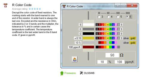 resistor color code urdu resistor color code in urdu 28 images resistor label chart 28 images wiring color codes usa