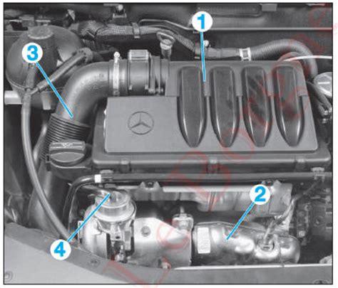 Sprei Felis Hello Air 180 160 filltre 224 air b200 turbo page 1 classe b w245 forum mercedes
