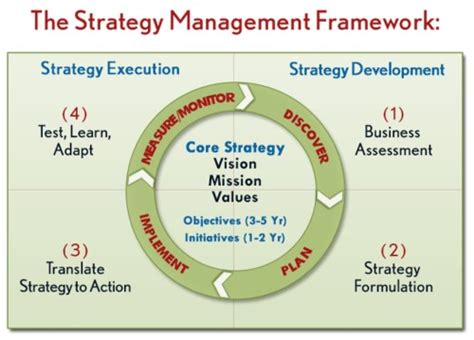 growth centered family a holistic strategy for better parenting and family relationships books strategic development execution albu strategy management