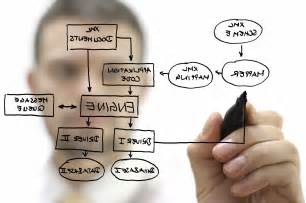 Business Process Consultant by Taiwan Consulting Services Taiwan Consultancy Services Business Process Management Solutions