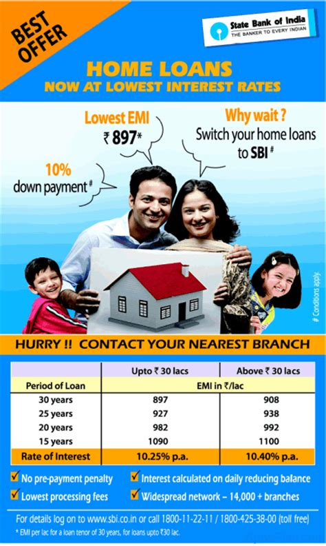 lowest housing loan car loan interest rate at hdfc bank sbi car loan interest calculator india cars image