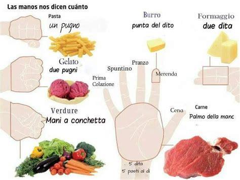 dimagrire senza pesare gli alimenti ecco la dieta della mano senza pesare gli alimenti e