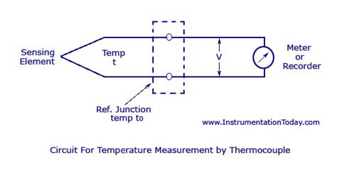 tc rtd wiring diagram cip wiring diagrams wiring