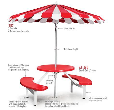 All Aluminum Umbrellas