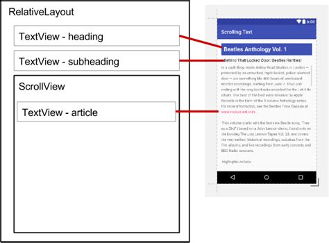 android layout xml scrollview 1 3 working with textview elements 183 android developer