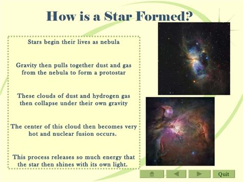 protostar diagram interactive powerpoint classifying