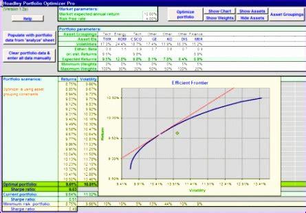 9 Efficient Frontier Excel Template Exceltemplates Exceltemplates Variance Optimization Excel Template