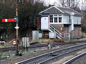 signal boxes that are listed buildings in scotland wikipedia