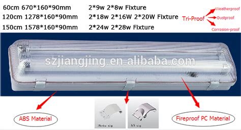 4ft double fluorescent light fittings replace fluorescent 2x8w 2x14w 2x21w 2x28w 2x35w 2x24w