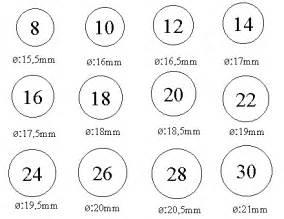 tablas de medidas de anillos para chicas diferentes medidor de anillos
