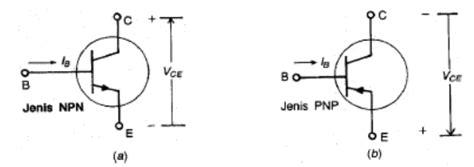 jelaskan perbedaan transistor pnp dan npn jelaskan prinsip kerja transistor pnp dan npn 28 images transistor bjt robotics pengenalan