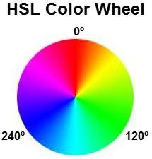 hsl color xcolorspectrumctrl a non mfc color picker that