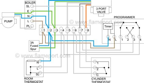 heating thermostat wiring diagram wiring diagram with