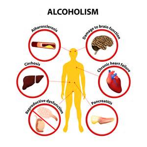 is non alcoholic better for you the about what does to your