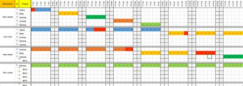 resource schedule template team resource plan excel template free free