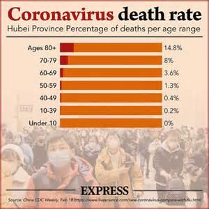 bbc coronavirus warning battle  stop covid