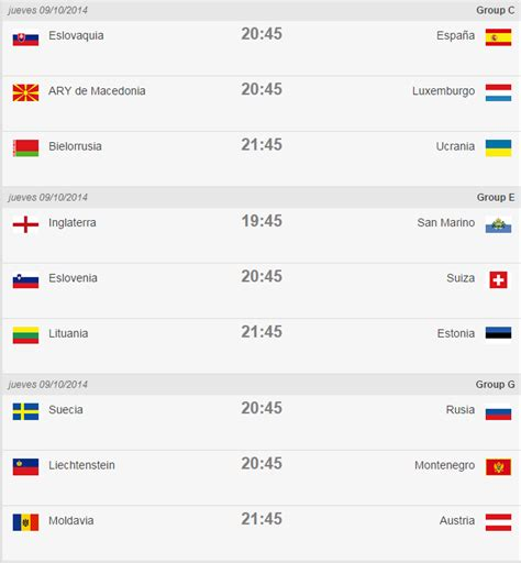 calendario clausura 2016 liga mx resultados futbol calendario clausura 2016 liga mx resultados futbol
