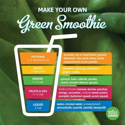 Chocolate Berry Green Smoothie A Recipe For Beginners Lori Naon Smoothie Website Template