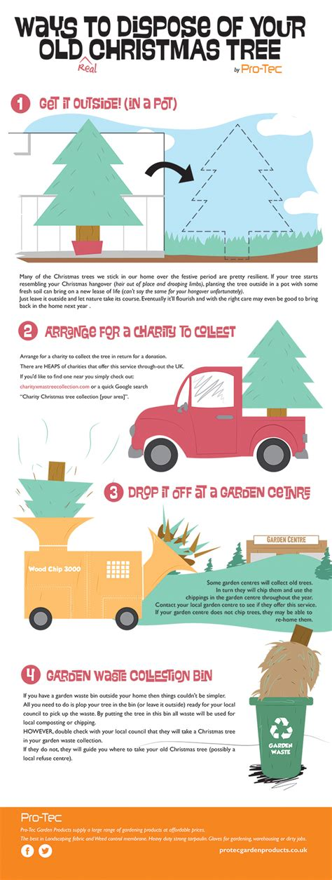 how to dispose of old fake christmas tree how to dispose of your tree tips from pro tec