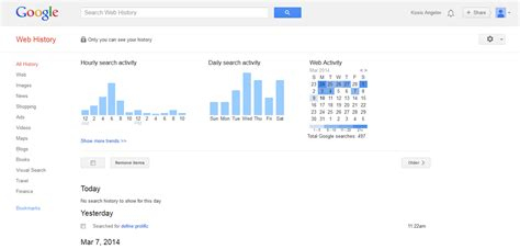 Can See Your Search History Is You 4 Ways To See What Knows About You
