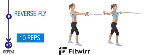 healthy fats to get period back the complete workout guide how to get rid of back in