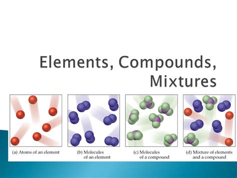 diagram of elements compounds and mixtures particle diagram of an element compound and mixture image
