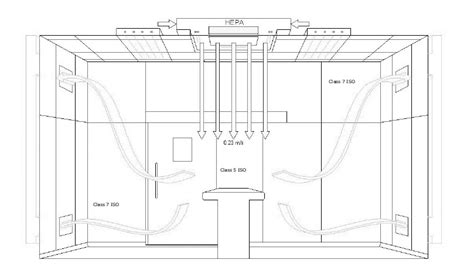 Operating Room Hvac Design by Air Conditioning Operating Theatres Akcmed For The 3rd