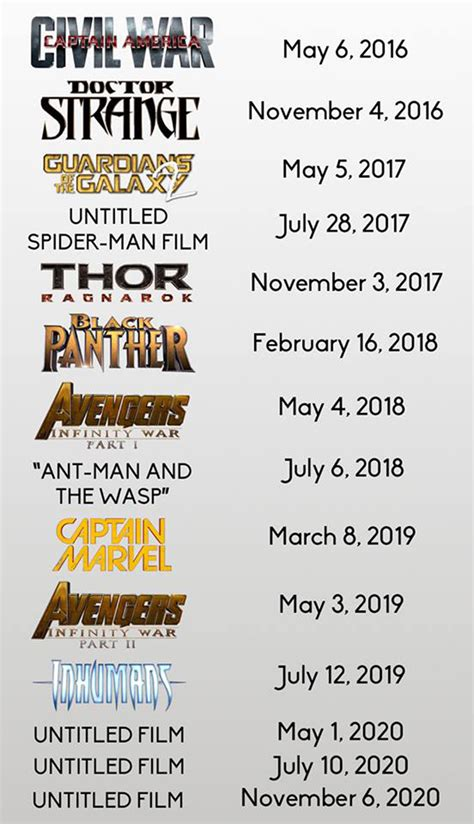 marvel schedule the new marvel schedule through 2020 it all joe