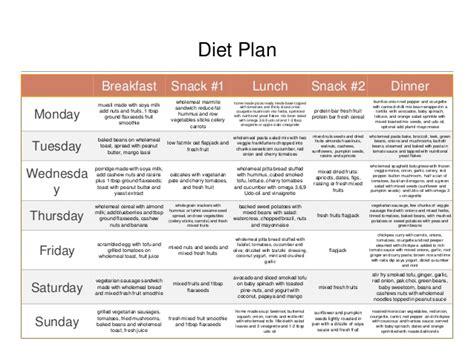 new year diet plan new year s no diet plan