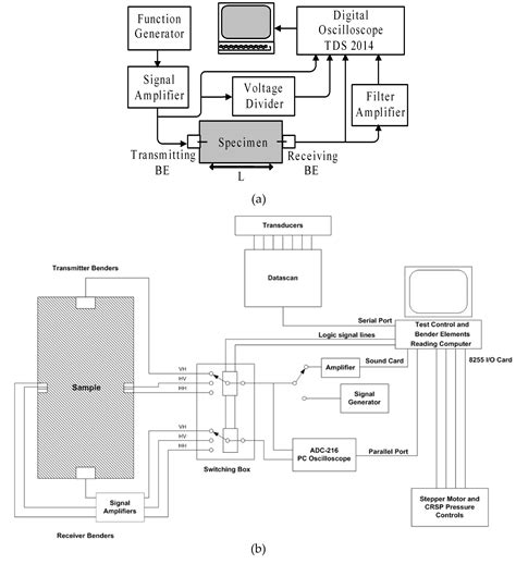 adc 310 dryer wiring diagram dryer visuallyillusive co