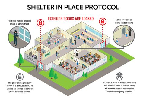 shelters in granite school district will begin using these security terms