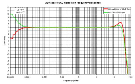 capacitor frequency response tantalum capacitor frequency response 28 images introduction to polymer capacitors